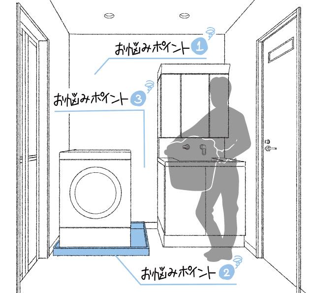 洗面所防水パンのお悩み